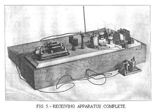 receiving apparatus complete